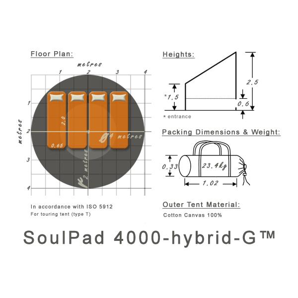 SoulPad 4000-hybrid-G Dimensions